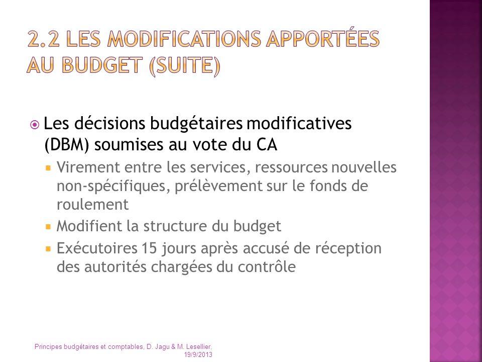 Les décisions budgétaires modificatives (DBM) soumises au vote du CA Virement entre les services, ressources nouvelles non-spécifiques, prélèvement su