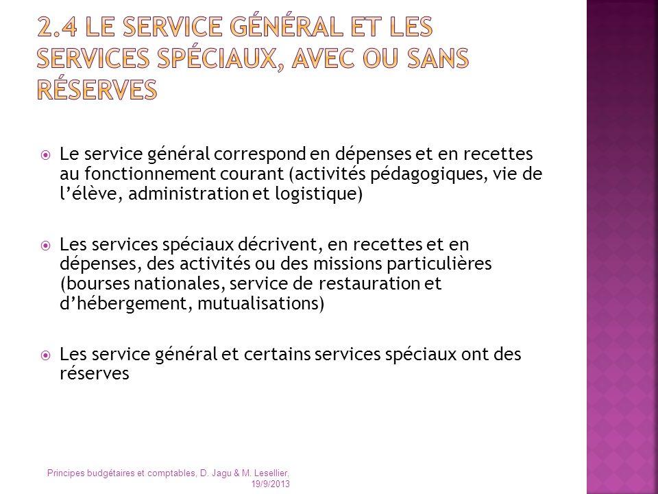 Le service général correspond en dépenses et en recettes au fonctionnement courant (activités pédagogiques, vie de lélève, administration et logistiqu