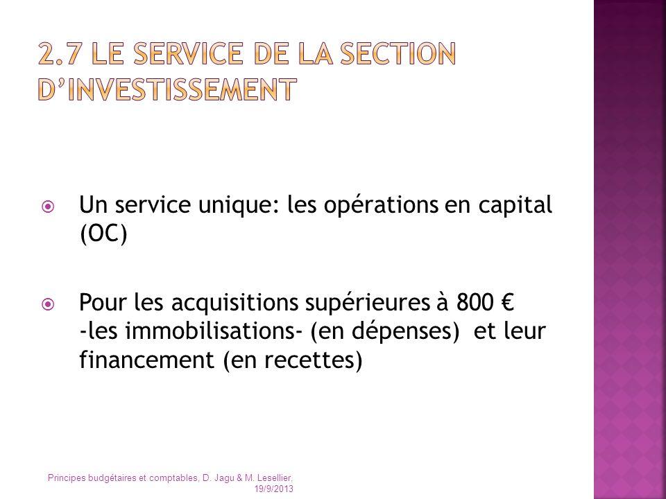 Un service unique: les opérations en capital (OC) Pour les acquisitions supérieures à 800 -les immobilisations- (en dépenses) et leur financement (en