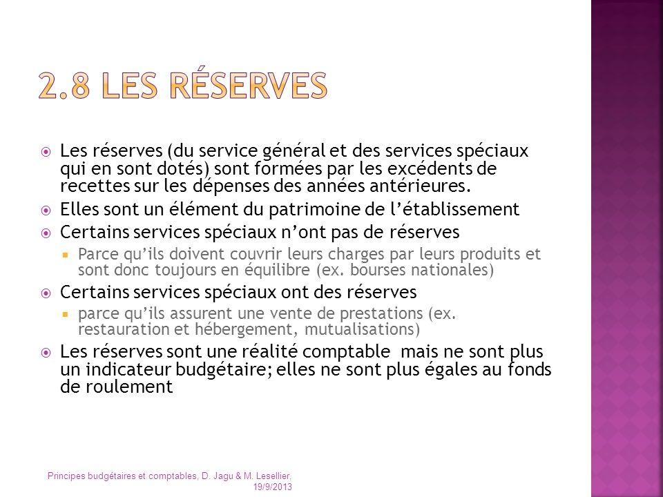 Les réserves (du service général et des services spéciaux qui en sont dotés) sont formées par les excédents de recettes sur les dépenses des années an