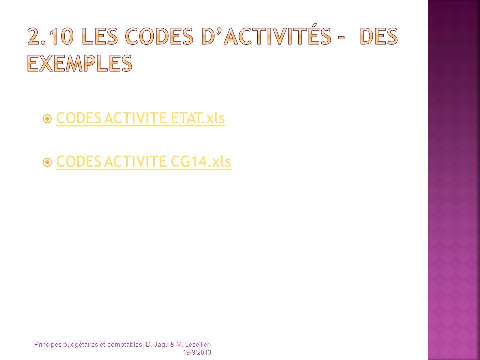 CODES ACTIVITE ETAT.xls CODES ACTIVITE CG14.xls Principes budgétaires et comptables, D. Jagu & M. Lesellier, 19/9/2013