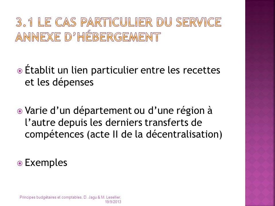 Établit un lien particulier entre les recettes et les dépenses Varie dun département ou dune région à lautre depuis les derniers transferts de compéte