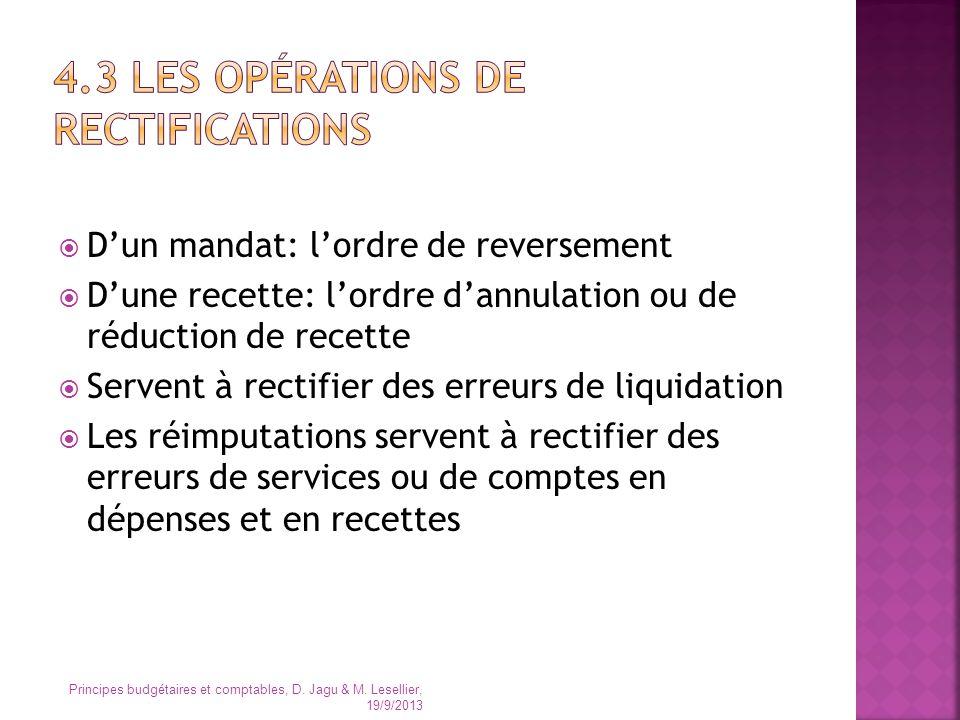 Dun mandat: lordre de reversement Dune recette: lordre dannulation ou de réduction de recette Servent à rectifier des erreurs de liquidation Les réimp