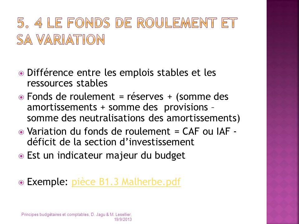 Différence entre les emplois stables et les ressources stables Fonds de roulement = réserves + (somme des amortissements + somme des provisions – somm