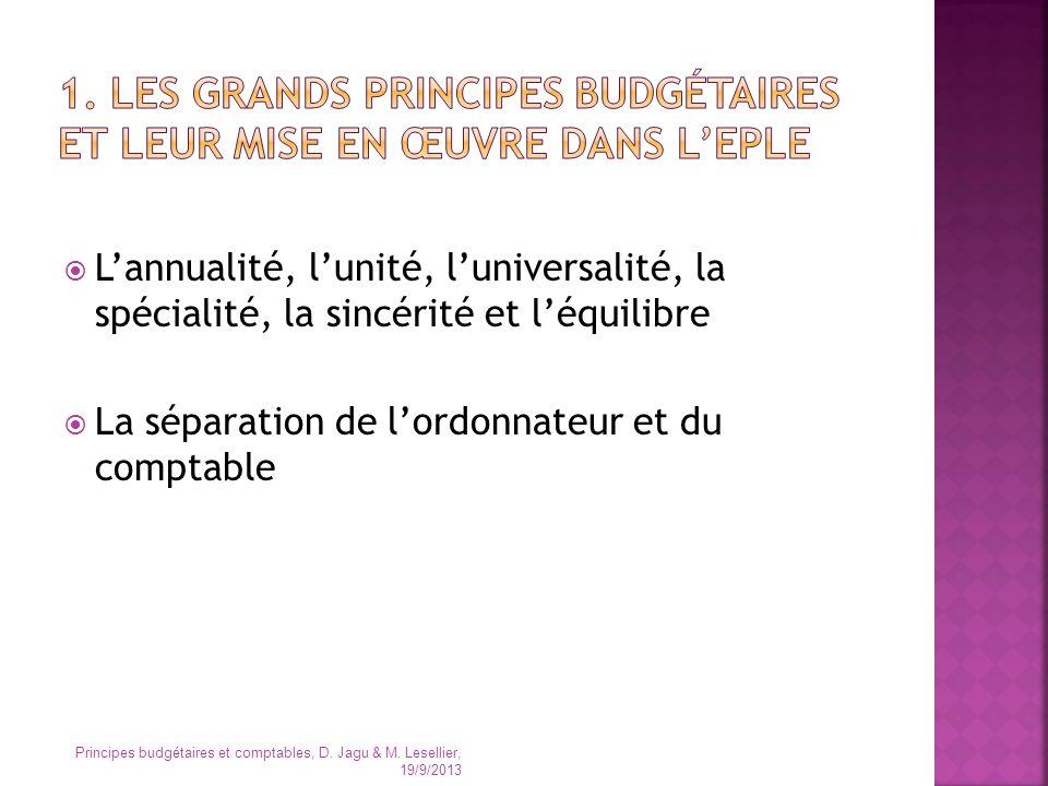 Un service unique: les opérations en capital (OC) Pour les acquisitions supérieures à 800 -les immobilisations- (en dépenses) et leur financement (en recettes) Principes budgétaires et comptables, D.