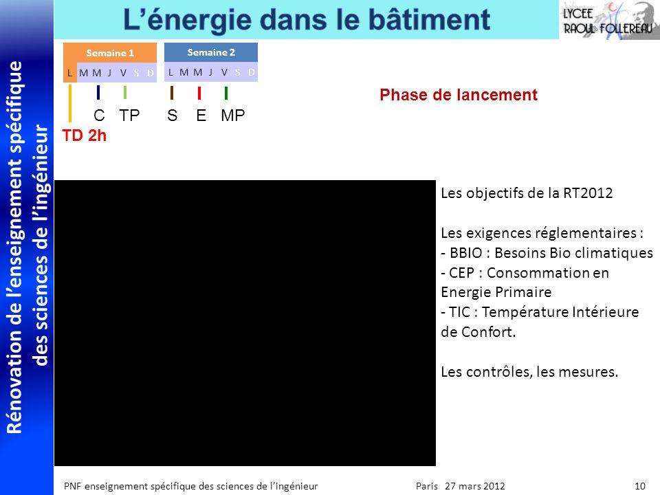 Rénovation de lenseignement spécifique des sciences de lingénieur PNF enseignement spécifique des sciences de lingénieur Paris 27 mars 2012 10 Les obj