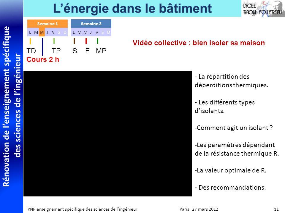 Rénovation de lenseignement spécifique des sciences de lingénieur PNF enseignement spécifique des sciences de lingénieur Paris 27 mars 2012 11 Vidéo c