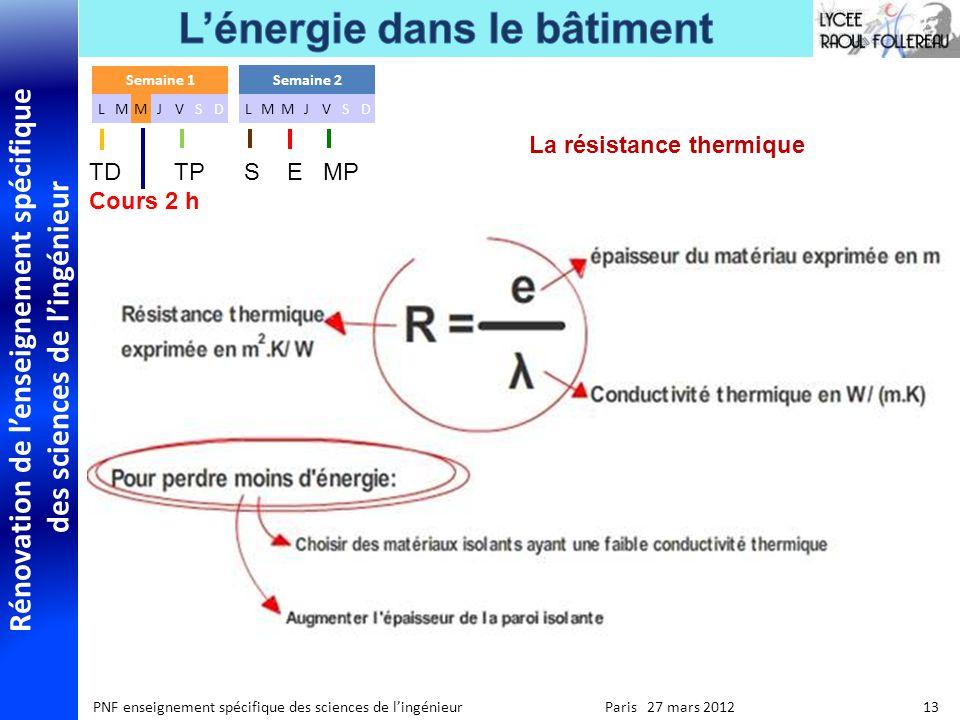 Rénovation de lenseignement spécifique des sciences de lingénieur PNF enseignement spécifique des sciences de lingénieur Paris 27 mars 2012 13 La rési