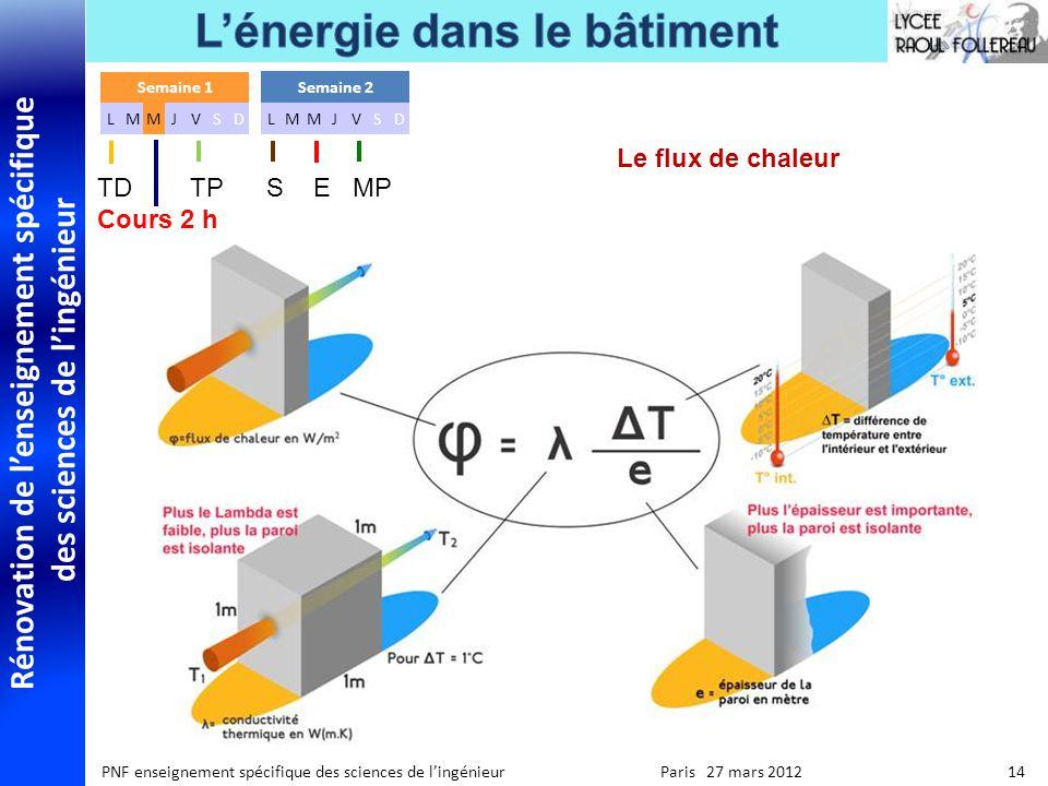 Rénovation de lenseignement spécifique des sciences de lingénieur PNF enseignement spécifique des sciences de lingénieur Paris 27 mars 2012 14 Le flux