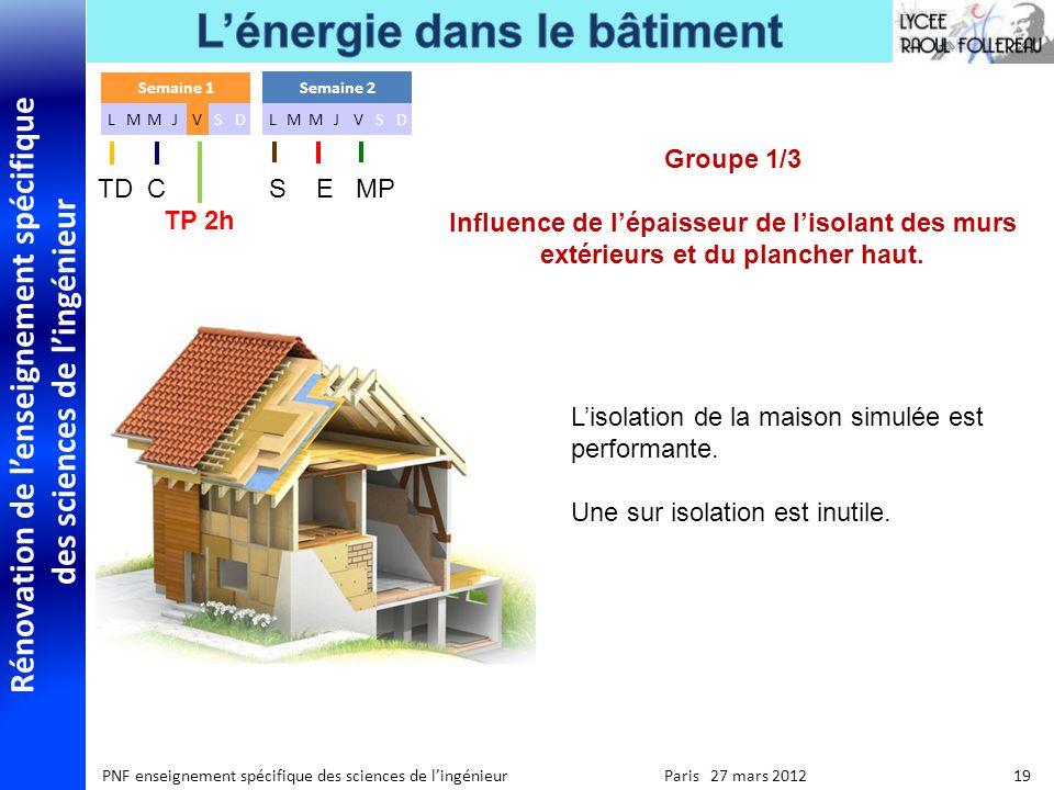 Rénovation de lenseignement spécifique des sciences de lingénieur PNF enseignement spécifique des sciences de lingénieur Paris 27 mars 2012 19 Lisolation de la maison simulée est performante.