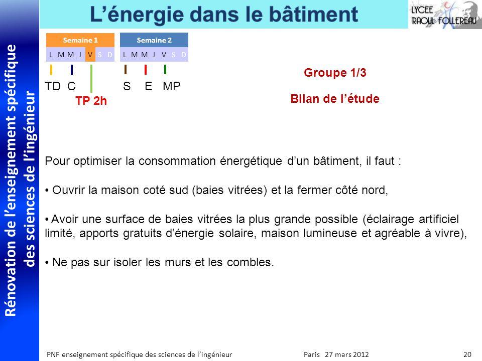 Rénovation de lenseignement spécifique des sciences de lingénieur PNF enseignement spécifique des sciences de lingénieur Paris 27 mars 2012 20 Pour op