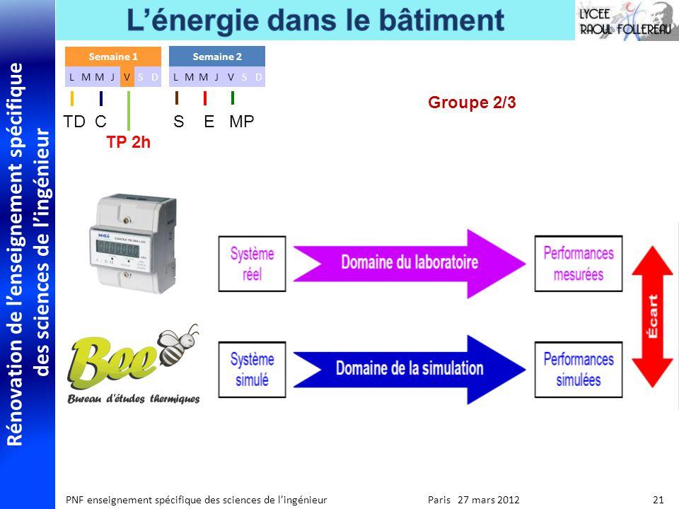 Rénovation de lenseignement spécifique des sciences de lingénieur PNF enseignement spécifique des sciences de lingénieur Paris 27 mars 2012 21 Groupe 2/3 Semaine 1 LMMJVSD Semaine 2 LMMJVSD TD C S E MP TP 2h