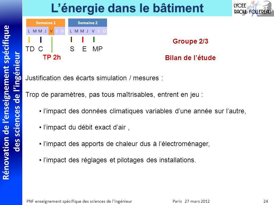 Rénovation de lenseignement spécifique des sciences de lingénieur PNF enseignement spécifique des sciences de lingénieur Paris 27 mars 2012 24 Justifi