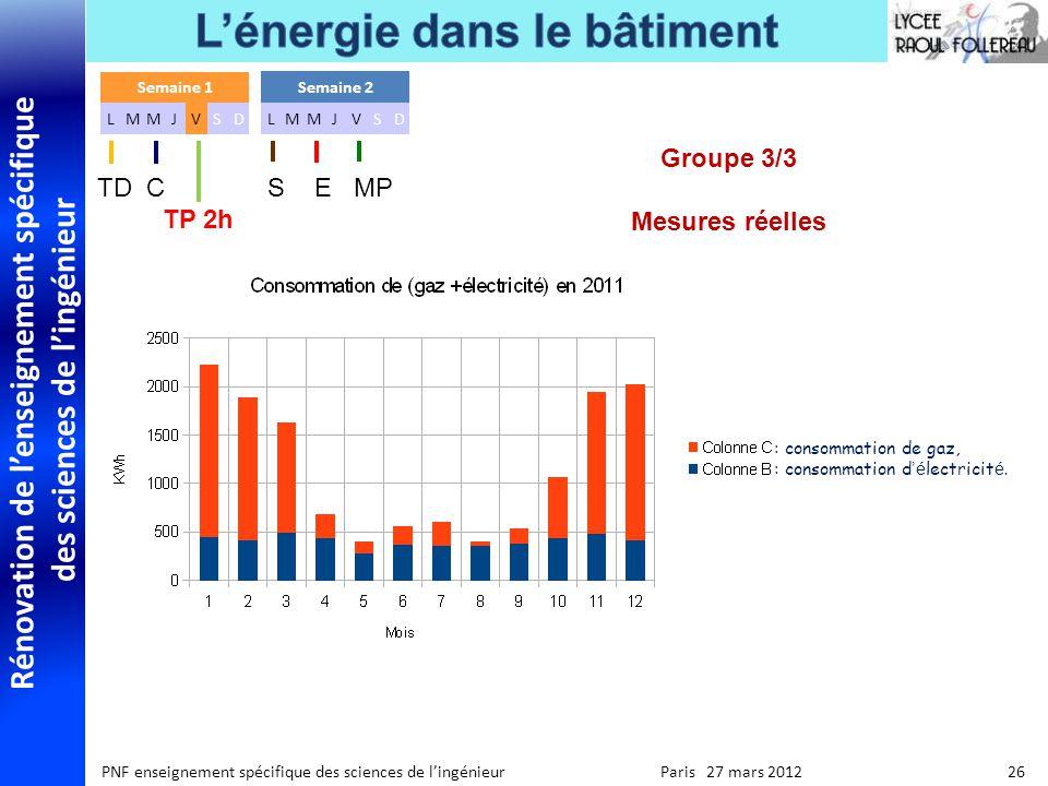 Rénovation de lenseignement spécifique des sciences de lingénieur PNF enseignement spécifique des sciences de lingénieur Paris 27 mars 2012 26 : conso
