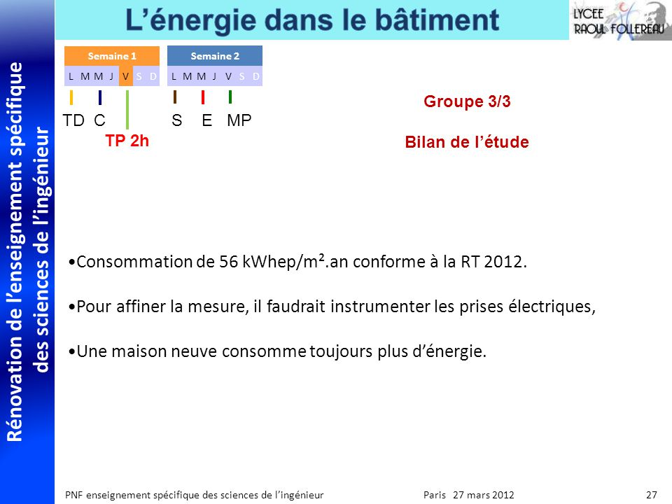 Rénovation de lenseignement spécifique des sciences de lingénieur PNF enseignement spécifique des sciences de lingénieur Paris 27 mars 2012 27 Consommation de 56 kWhep/m².an conforme à la RT 2012.
