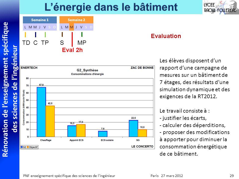 Rénovation de lenseignement spécifique des sciences de lingénieur PNF enseignement spécifique des sciences de lingénieur Paris 27 mars 2012 29 Les élè