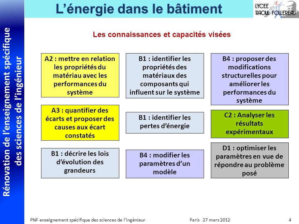 Rénovation de lenseignement spécifique des sciences de lingénieur PNF enseignement spécifique des sciences de lingénieur Paris 27 mars 2012 4 Les conn