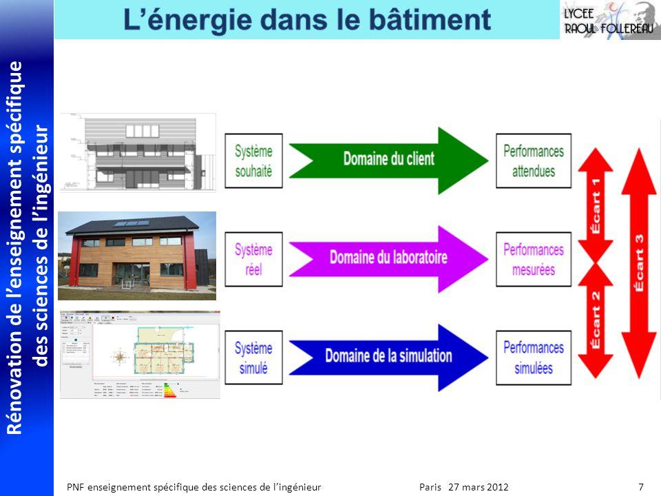 Rénovation de lenseignement spécifique des sciences de lingénieur PNF enseignement spécifique des sciences de lingénieur Paris 27 mars 2012 28 Phase de restitution - Synthèse Semaine 1 LMMJVSD Semaine 2 LMMJVSD TD C TP E MP Synt.