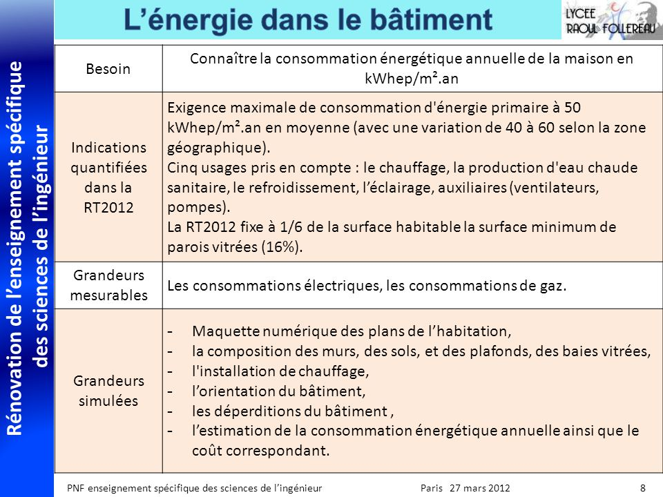 Rénovation de lenseignement spécifique des sciences de lingénieur PNF enseignement spécifique des sciences de lingénieur Paris 27 mars 2012 8 Besoin C