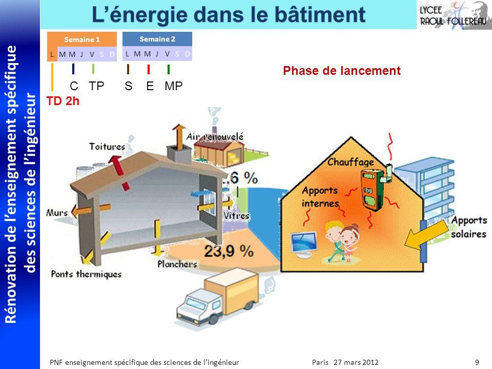 Rénovation de lenseignement spécifique des sciences de lingénieur PNF enseignement spécifique des sciences de lingénieur Paris 27 mars 2012 30 Les élèves, en groupes, sont les thermiciens dun BE.
