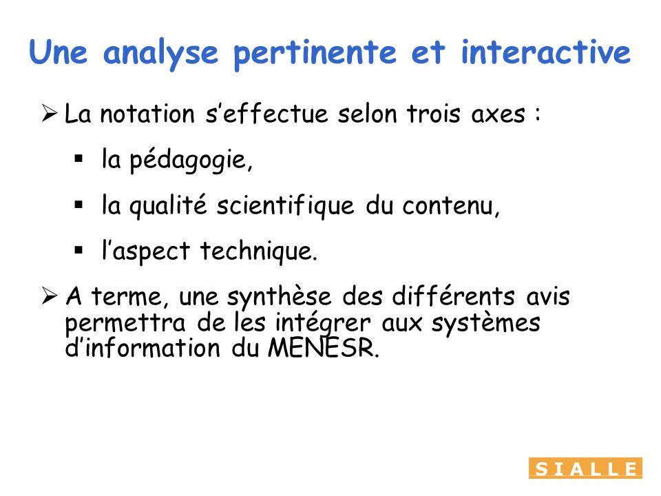 Une analyse pertinente et interactive La notation seffectue selon trois axes : la pédagogie, la qualité scientifique du contenu, laspect technique.