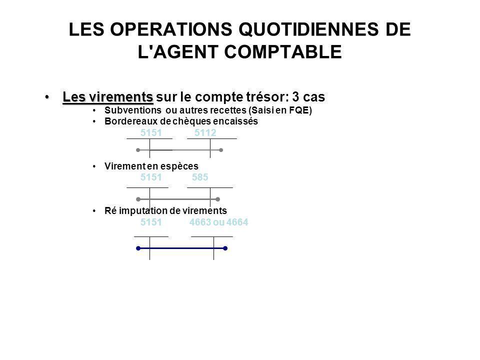 LES OPERATIONS QUOTIDIENNES DE L'AGENT COMPTABLE Les virementsLes virements sur le compte trésor: 3 cas Subventions ou autres recettes (Saisi en FQE)