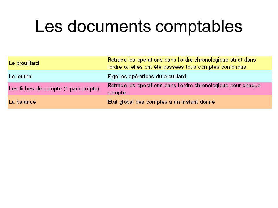Les documents comptables
