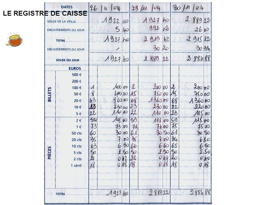 LES OPERATIONS QUOTIDIENNES DE L AGENT COMPTABLE Définition: Cest une technique comptable qui permet de retracer un mouvement de fonds opéré en dehors de lexécution de la comptabilité de lordonnateur Dans quels cas .