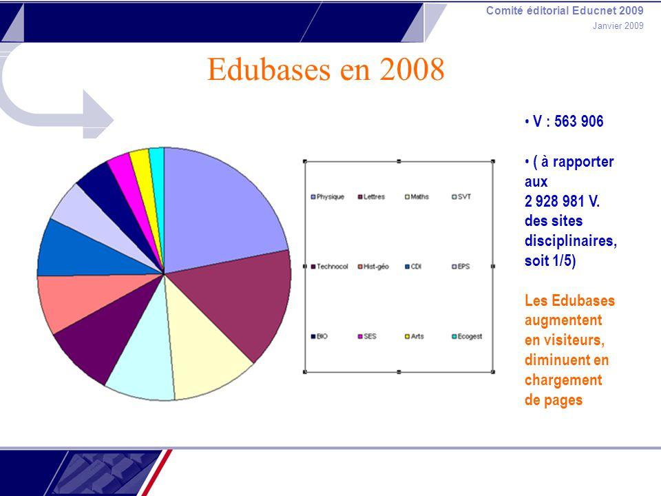 Comité éditorial Educnet 2009 Janvier 2009 Edubases en 2008 V : 563 906 ( à rapporter aux 2 928 981 V. des sites disciplinaires, soit 1/5) Les Edubase