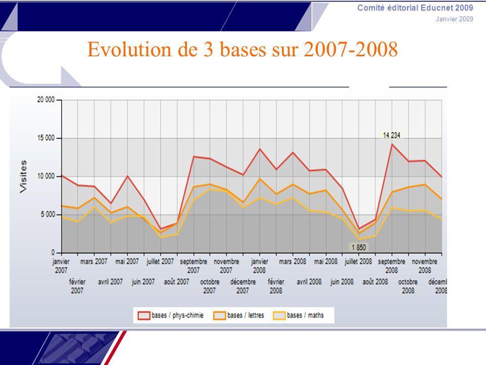 Comité éditorial Educnet 2009 Janvier 2009 Evolution de 3 bases sur 2007-2008