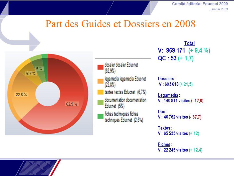 Comité éditorial Educnet 2009 Janvier 2009 Part des Guides et Dossiers en 2008 Total V: 969 171 (+ 9,4 %) QC : 53 (+ 1,7) Dossiers : V : 693 618 (+ 21,5) Légamédia : V : 140 811 visites (- 12,8) Doc : V : 46 762 visites (- 37,7) Textes : V : 65 535 visites (+ 12) Fiches : V : 22 245 visites (+ 12,4)