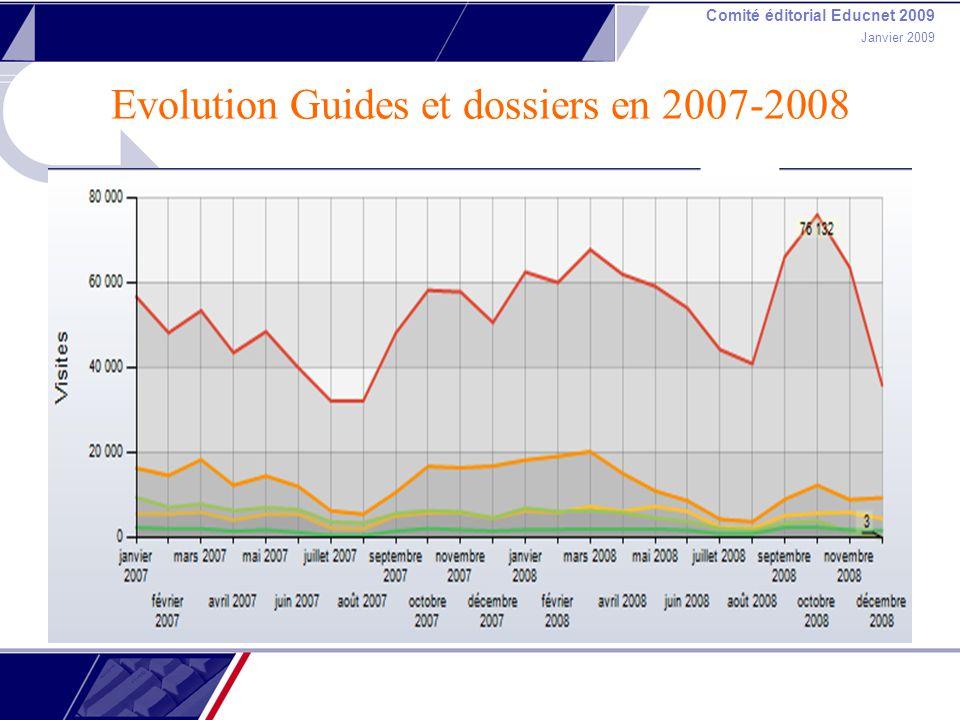 Comité éditorial Educnet 2009 Janvier 2009 Evolution Guides et dossiers en 2007-2008