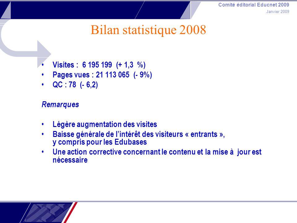 Comité éditorial Educnet 2009 Janvier 2009 Bilan statistique 2008 Visites : 6 195 199 (+ 1,3 %) Pages vues : 21 113 065 (- 9%) QC : 78 (- 6,2) Remarqu
