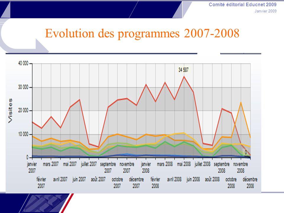 Comité éditorial Educnet 2009 Janvier 2009 Evolution des programmes 2007-2008