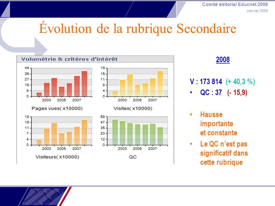 Comité éditorial Educnet 2009 Janvier 2009 Évolution de la rubrique Secondaire 2008 V : 173 814 (+ 40,3 %) QC : 37 (- 15,9) Hausse importante et constante Le QC nest pas significatif dans cette rubrique