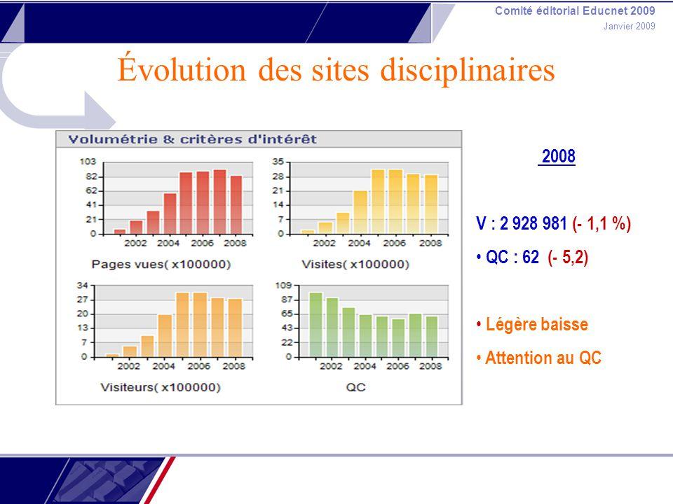 Comité éditorial Educnet 2009 Janvier 2009 Évolution des sites disciplinaires 2008 V : 2 928 981 (- 1,1 %) QC : 62 (- 5,2) Légère baisse Attention au QC