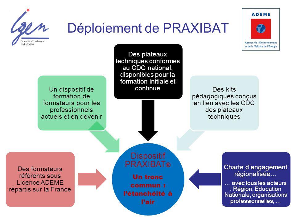 Dispositif PRAXIBAT ® Un tronc commun : létanchéité à lair Des formateurs référents sous Licence ADEME répartis sur la France Un dispositif de formati