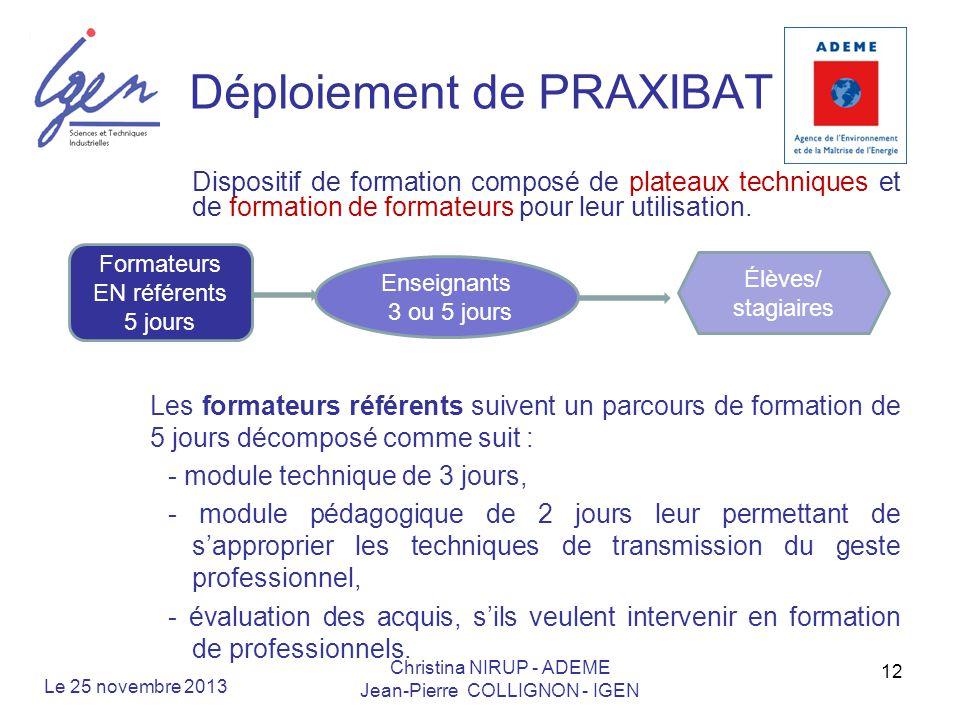 Déploiement de PRAXIBAT Dispositif de formation composé de plateaux techniques et de formation de formateurs pour leur utilisation. Les formateurs réf