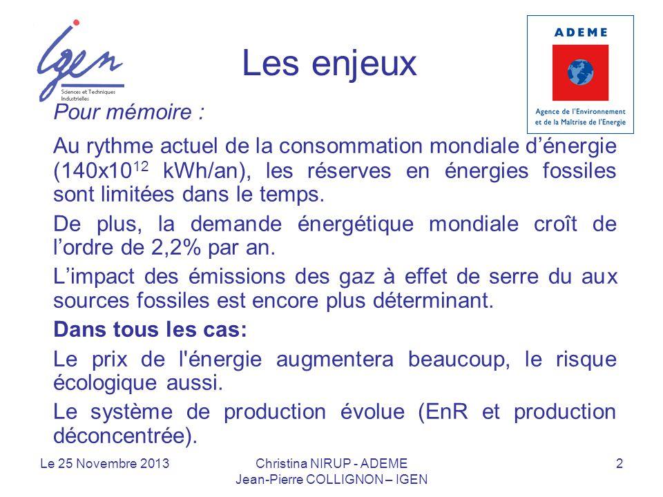 Les enjeux Pour mémoire : Au rythme actuel de la consommation mondiale dénergie (140x10 12 kWh/an), les réserves en énergies fossiles sont limitées da