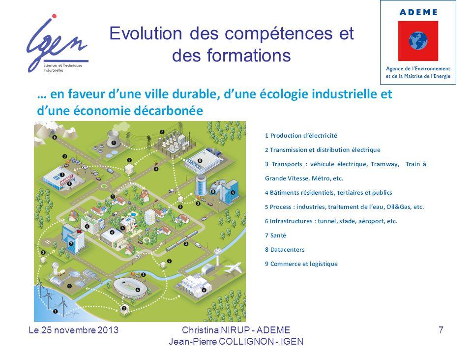 Evolution des compétences et des formations Le 25 novembre 20137Christina NIRUP - ADEME Jean-Pierre COLLIGNON - IGEN