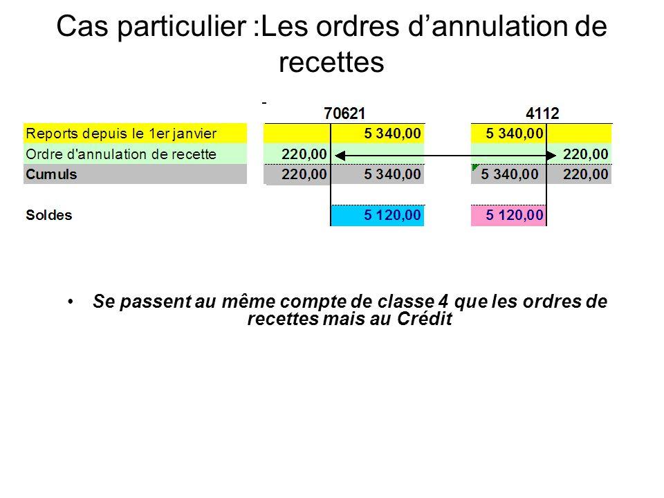 Cas particulier :Les ordres dannulation de recettes Se passent au même compte de classe 4 que les ordres de recettes mais au Crédit
