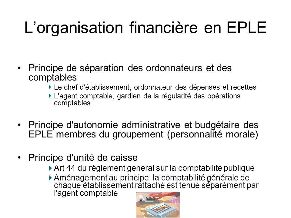 Lorganisation financière en EPLE Principe de séparation des ordonnateurs et des comptables Le chef d'établissement, ordonnateur des dépenses et recett