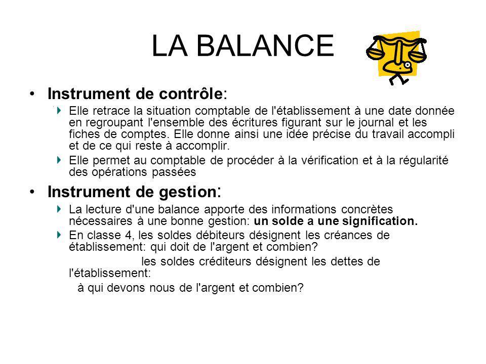 LA BALANCE, exercice pratique