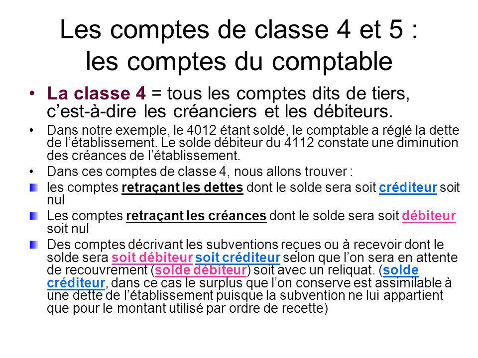 Les comptes de classe 4 et 5 : les comptes du comptable La classe 5 = tous les comptes de trésorerie, cest-à-dire les comptes de manipulation de fonds.
