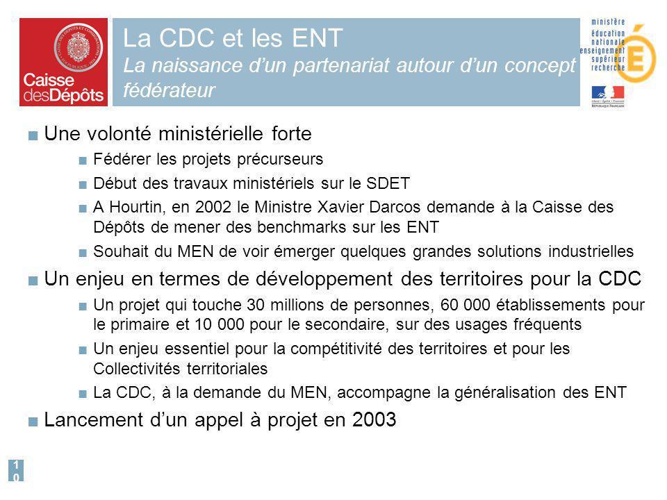 10 La CDC et les ENT La naissance dun partenariat autour dun concept fédérateur Une volonté ministérielle forte Fédérer les projets précurseurs Début