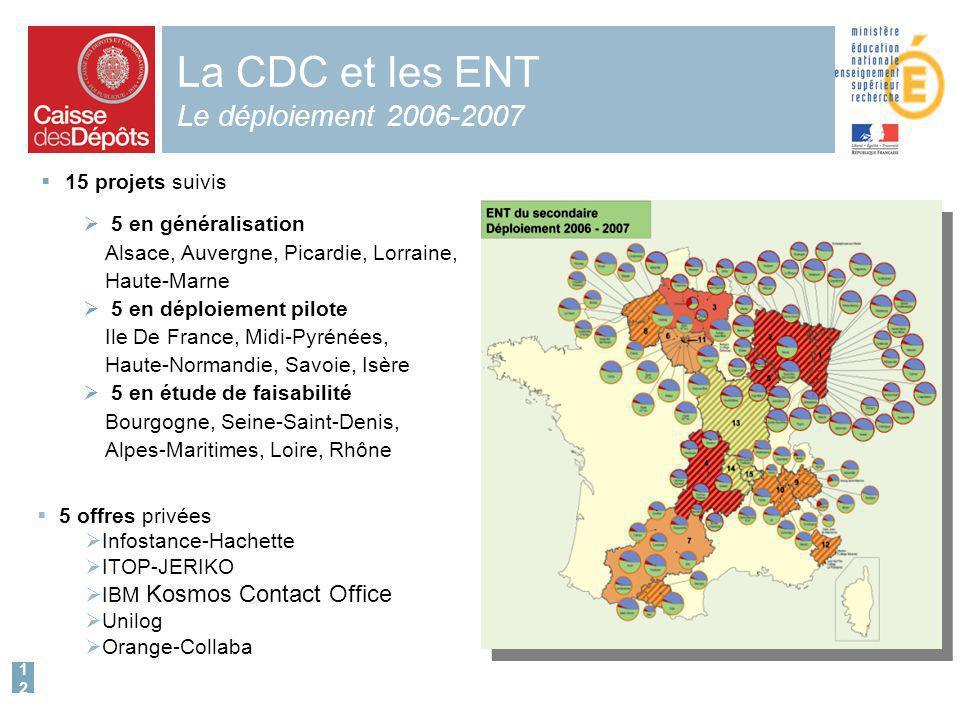 12 15 projets suivis 5 en généralisation Alsace, Auvergne, Picardie, Lorraine, Haute-Marne 5 en déploiement pilote Ile De France, Midi-Pyrénées, Haute