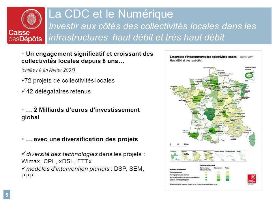 5 Un engagement significatif et croissant des collectivités locales depuis 6 ans… (chiffres à fin février 2007) 72 projets de collectivités locales 42