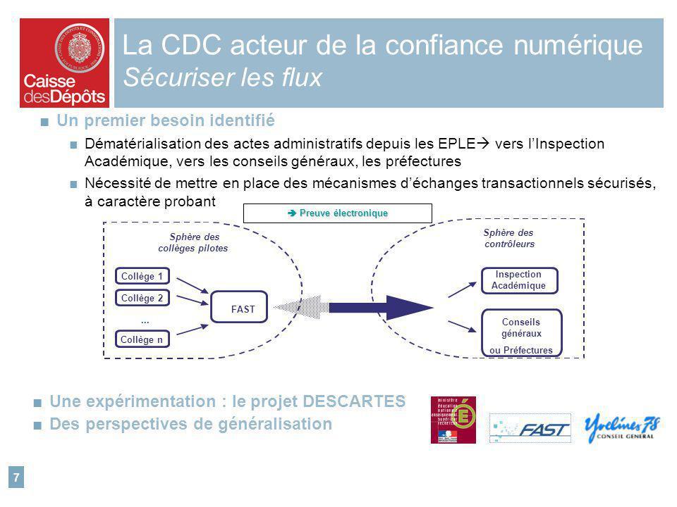 7 La CDC acteur de la confiance numérique Sécuriser les flux Un premier besoin identifié Dématérialisation des actes administratifs depuis les EPLE ve