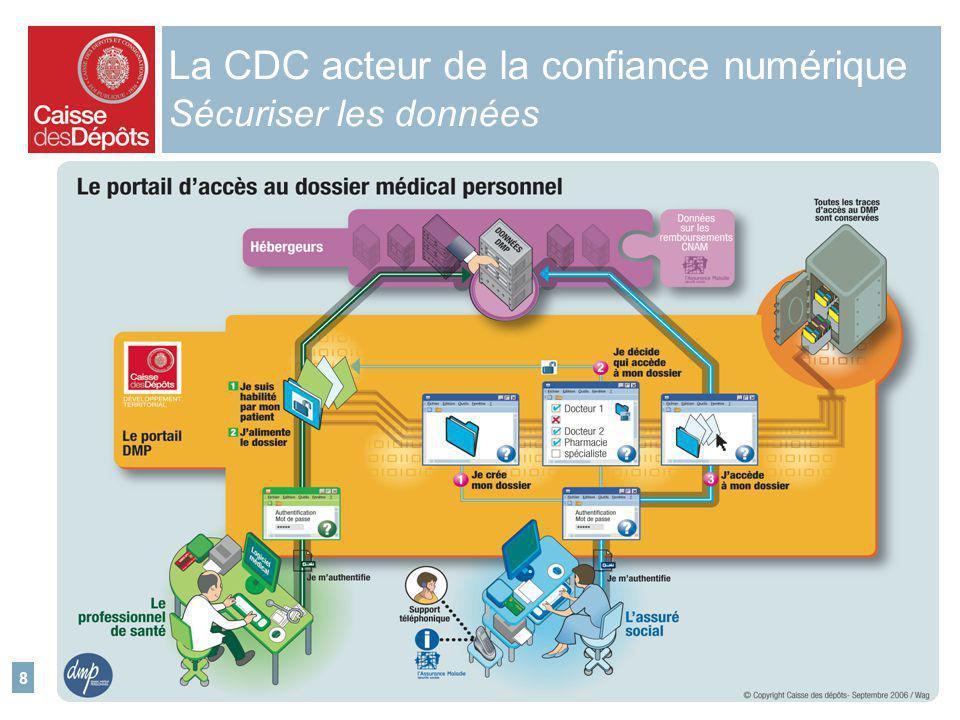 8 La CDC acteur de la confiance numérique Sécuriser les données