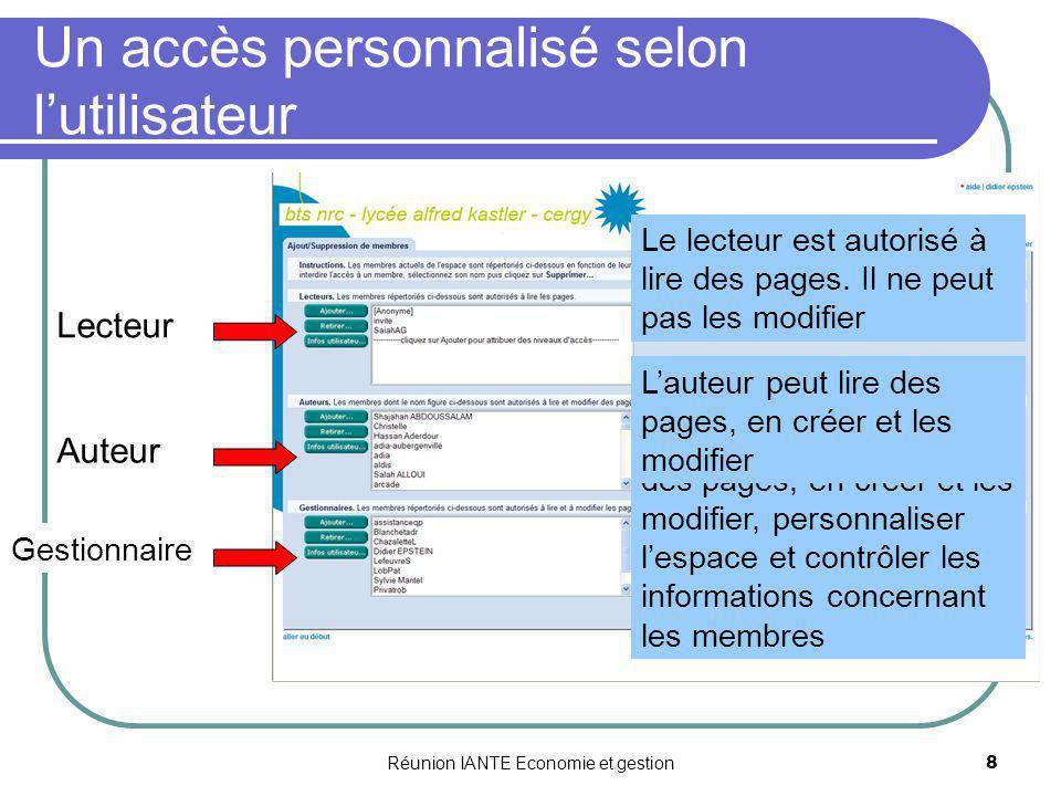 Réunion IANTE Economie et gestion8 Un accès personnalisé selon lutilisateur Lecteur Le lecteur est autorisé à lire des pages. Il ne peut pas les modif